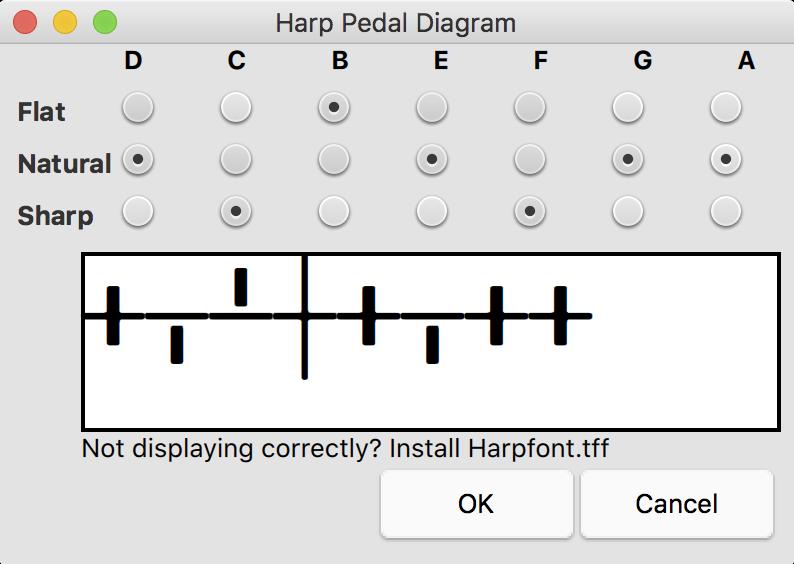 Create Harp Diagrams In Sibelius  Finale  And Musescore