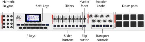 hypercontrol