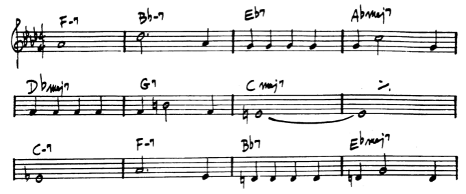 Create Lead Sheets In The Real Book Style In Finale And Sibelius