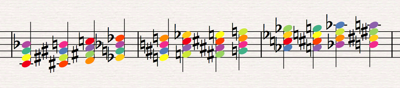 Results of the Boomwhacker Note Colors plug-in in Sibelius 8.3