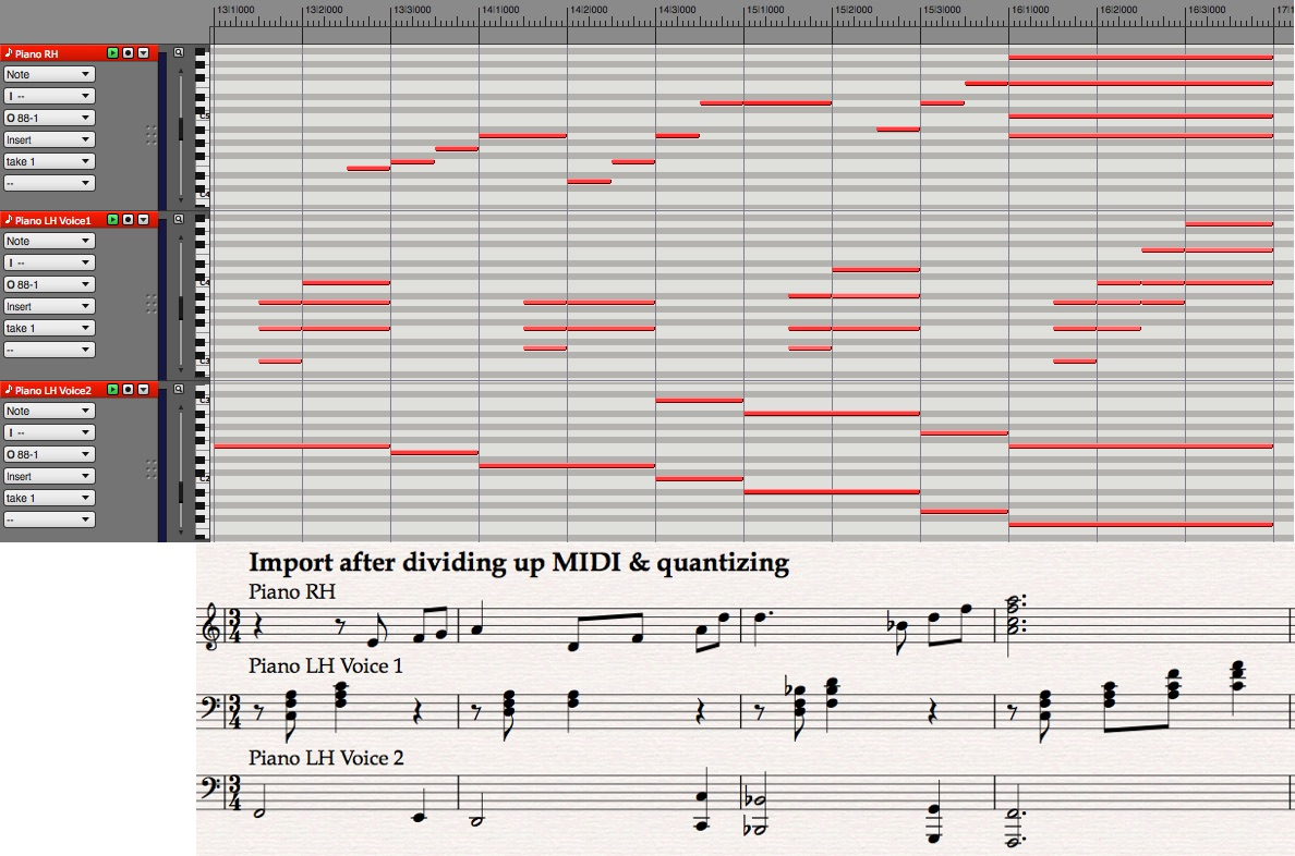 Sheet music: The map to your score - Scoring Notes