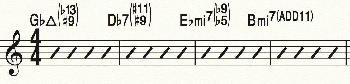 Djas Notes Left Align Chord Symbols Scoring Notes