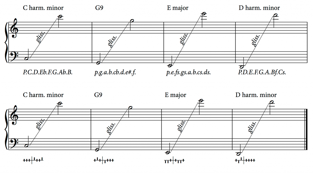Harp Font Makes Easy Work Of Creating Diagrams In Any