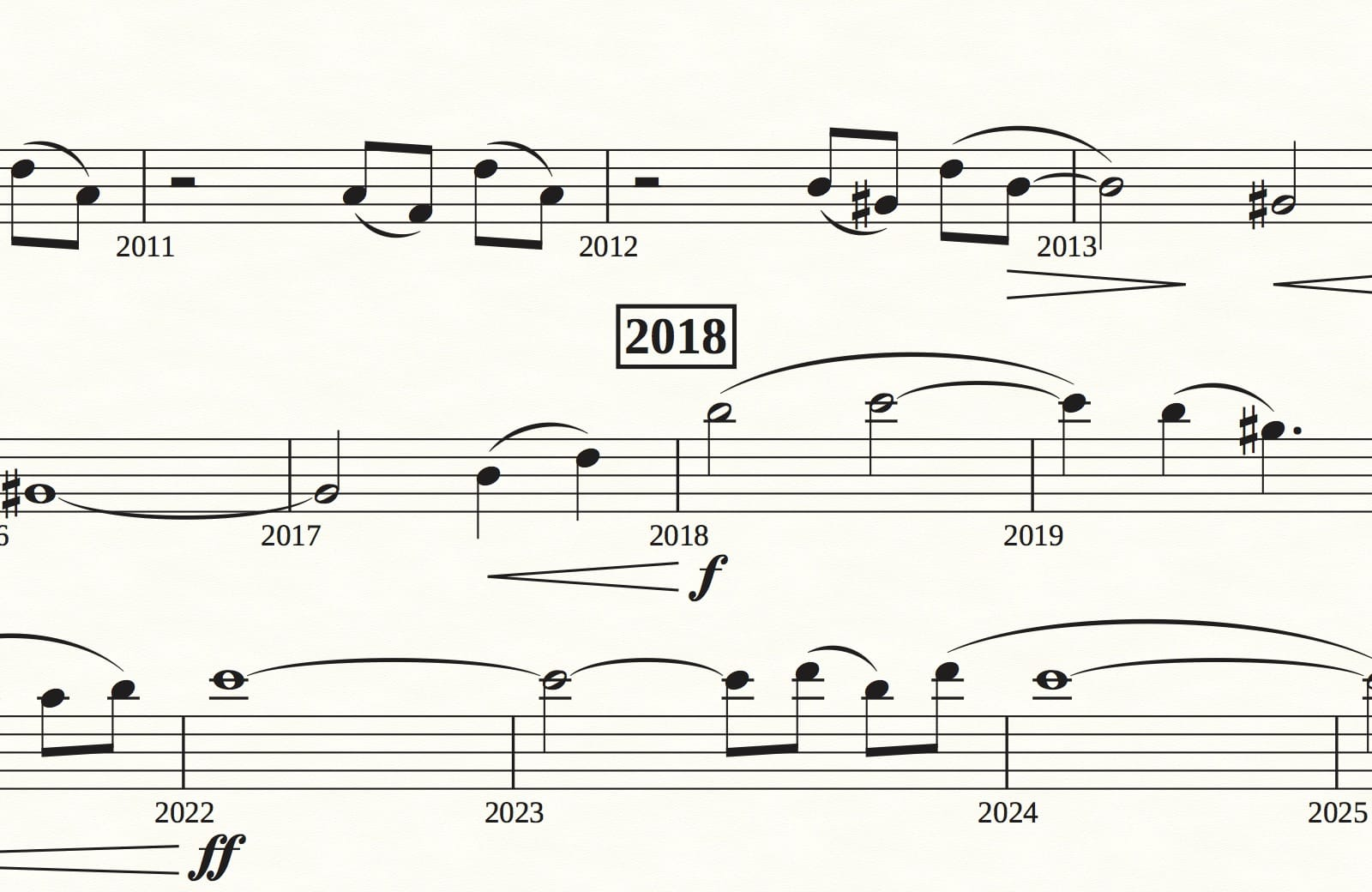 2018 Looking Back And Ahead Scoring Notes