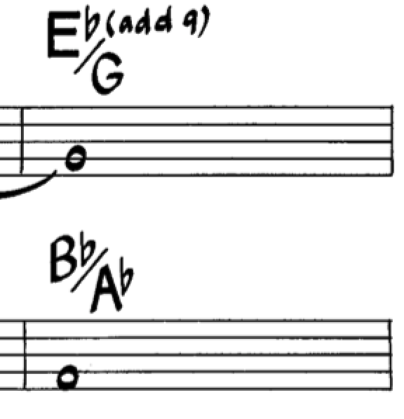 Introducing the Norfolk and Pori chord symbol fonts for Sibelius